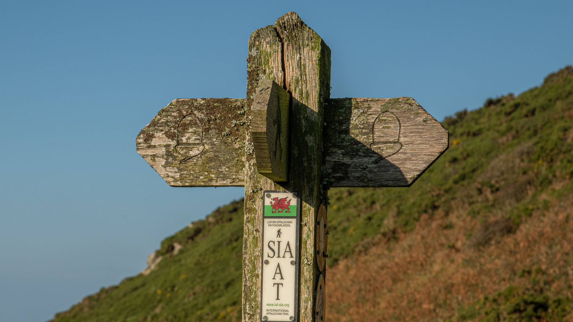 mapyx quo os mapping signpost